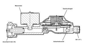 Einstufiger Gasdruckregler mit Sicherheitsventil und Manometer für Flüssiggas 50mbar